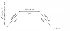 مقياس (2)