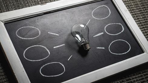 الأفكارُ بِعَمَلِيتها, التخطيط العملي, الفكر والعمل, توليد الأفكار, كتابة الأفكار,