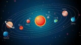 التنبؤ طبقا للنظام الشمسي في الدراسات المستقبلية